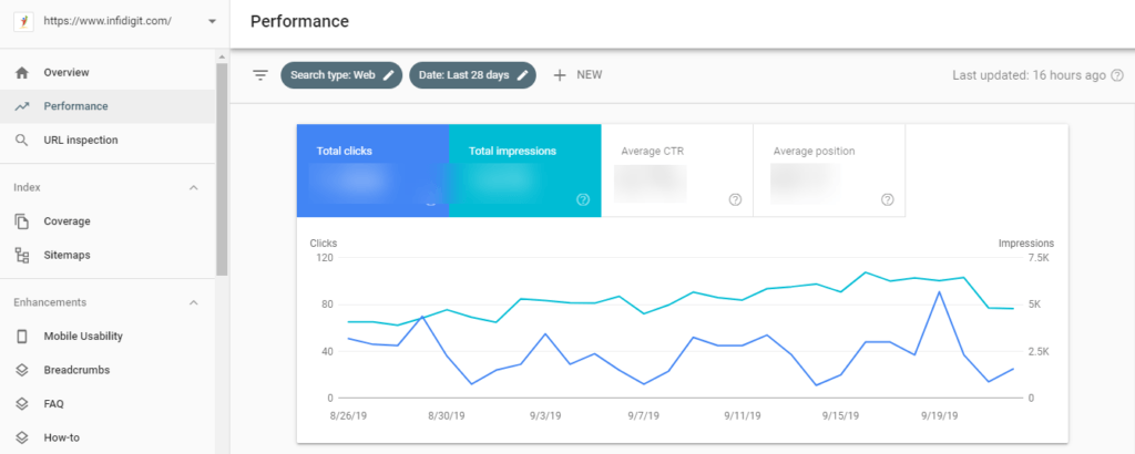Optimize your website by setting up Google Search Console to track performance