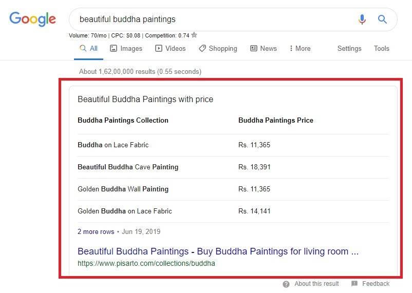 "Keyword ""Beautiful Buddha Paintings"" has achieved zero ranking"
