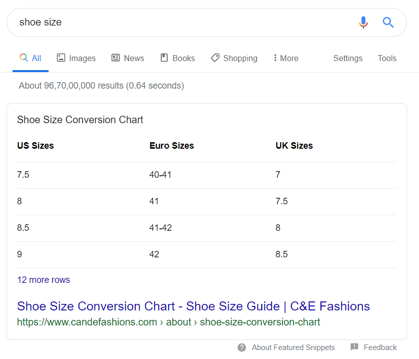Table Featured Snippets