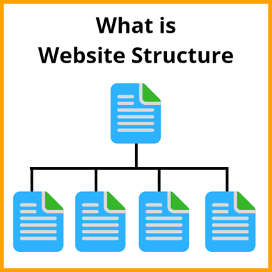 What is Website Structure