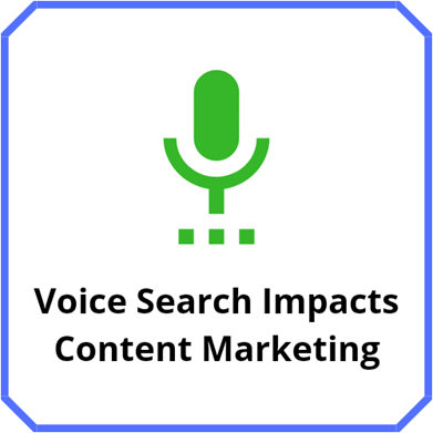 Voice Search Impacts Content Marketing