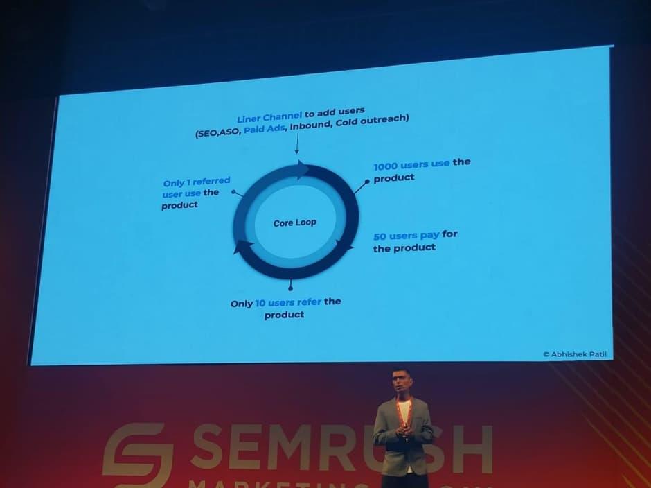 Semrush Marketing Expo