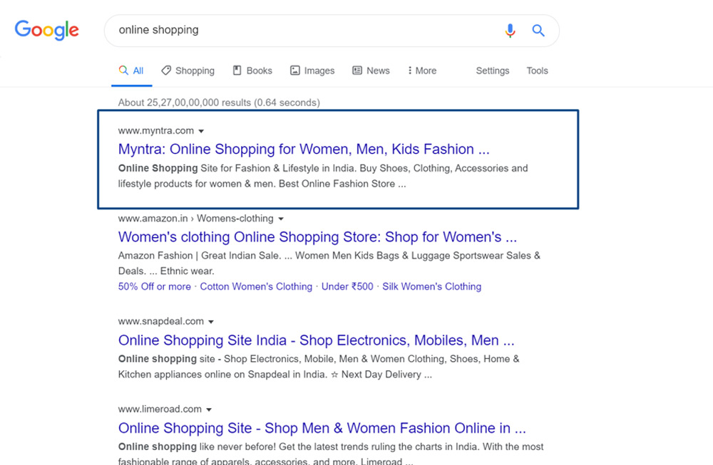 Online shopping : Search volume - 450,000
