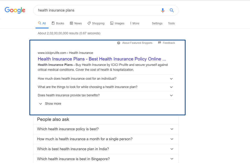 Health Insurance Plans: Search volume- 22,000