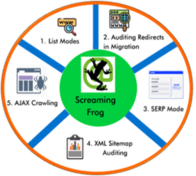 SEO Tools - Screaming Frog Features