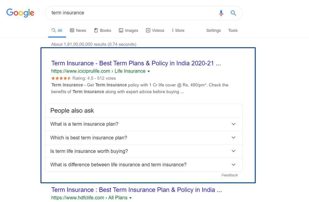 Term insurance : Search volume - 49,500