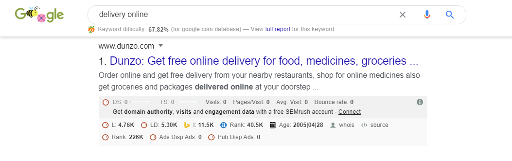 Dunzo is ranking for Delivery Online in rank #1