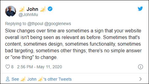 John Mueller's Tweet