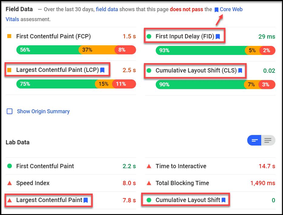 PageSpeed Insights Metrics