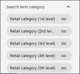 Search Term Category