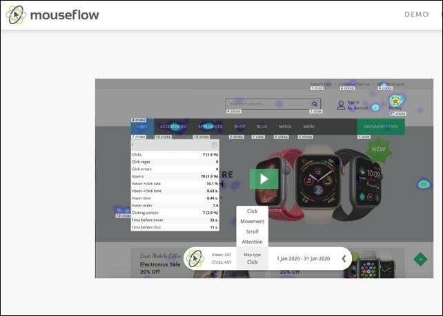 Mouseflow Tool