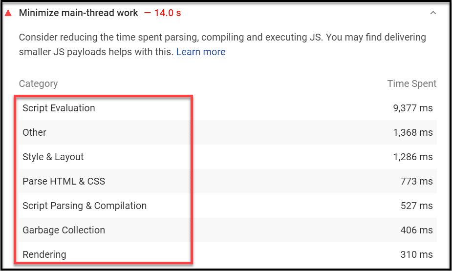 Minimize Main Thread Work