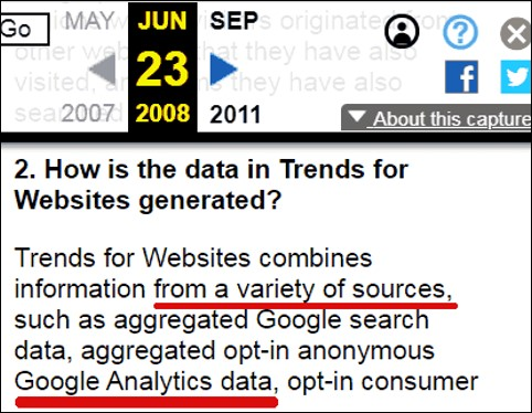 Google archive explaining Google Analytics as a data source