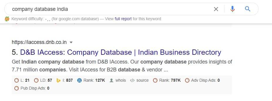 Company Database India
