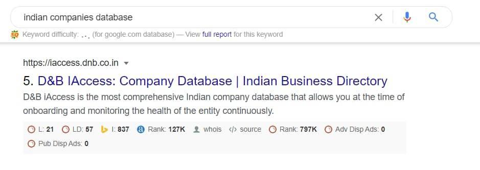 Indian Companies Database