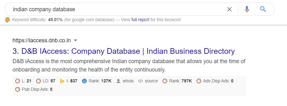 Indian Company Database